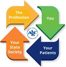 AARC membership is a win-win-win